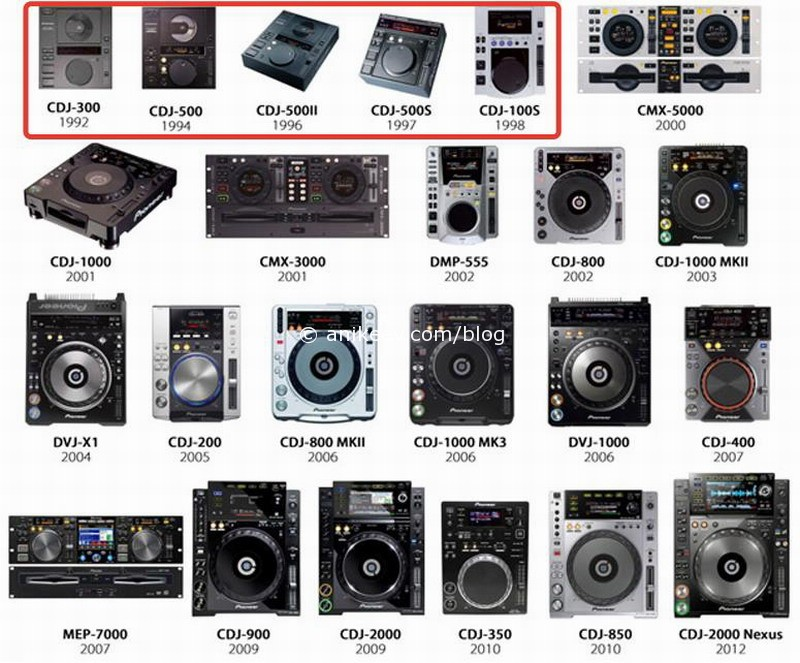 cdj models without bpm counter