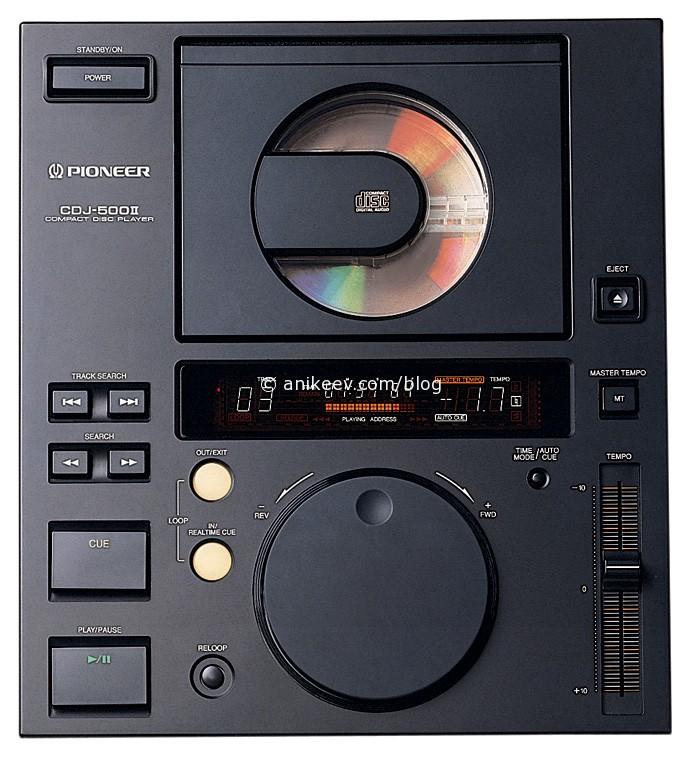CDJ-500II, 1996: первый Loop и Auto Cue