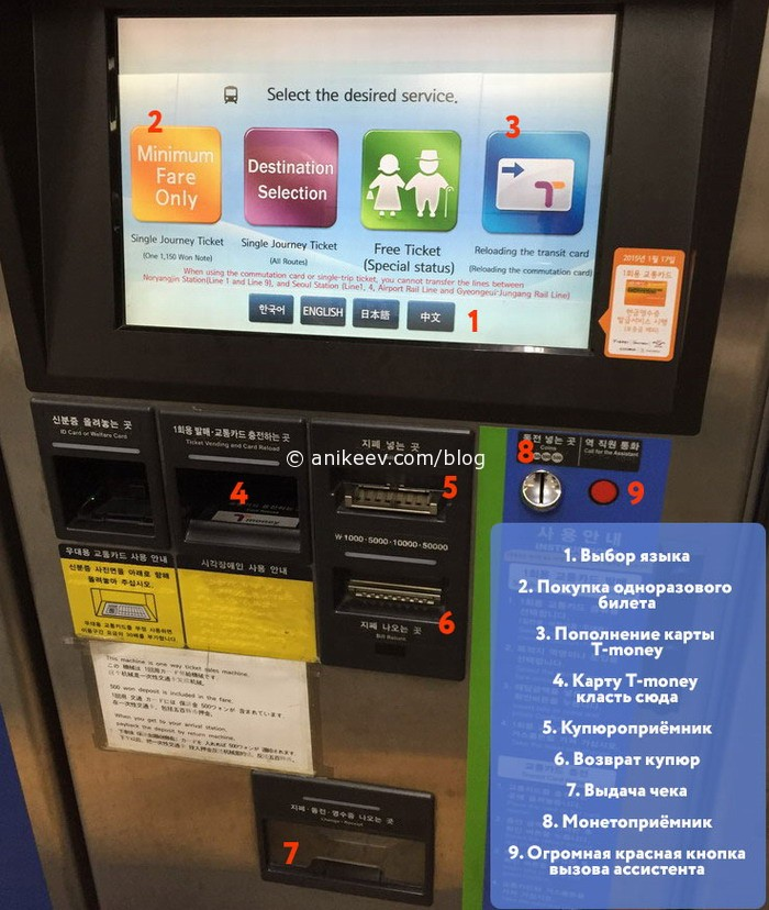 терминал в метро Сеула: пополнение карты, покупка разовых билетов